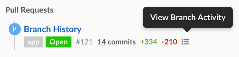 Github commit changes